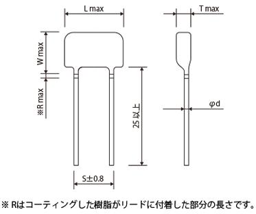 DM Geometry